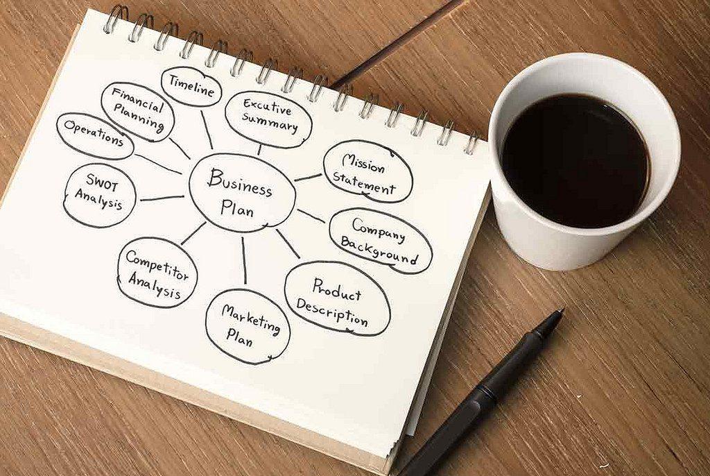 business plan, biznesplan, plan biznesowy